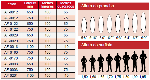 tabela-prancha-de-surf-altura-surfista