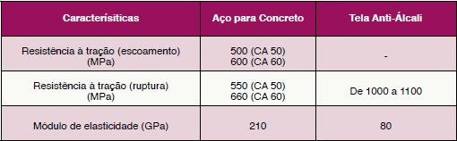 tabela-tecido-estrutural