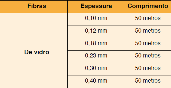 tabela-tipos-de-fita