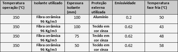 tabela-comparacao